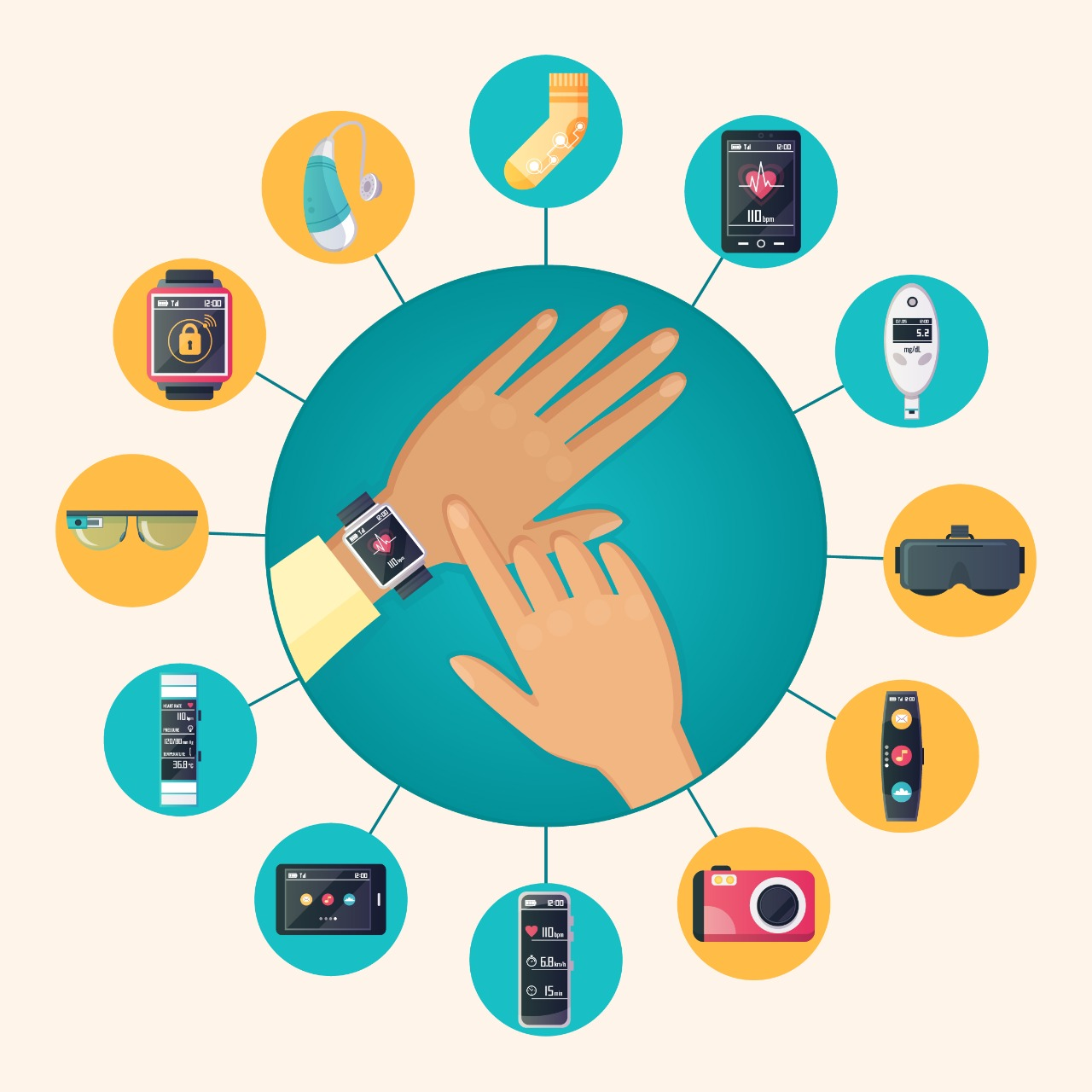 Wearables the new platform for E-commerce
